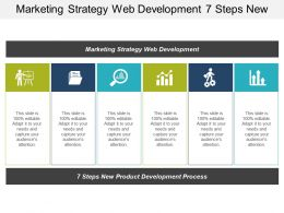 Marketing Strategy Web Development 7 Steps New Product Development Process Cpb