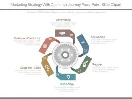 Marketing Strategy With Customer Journey Powerpoint Slide Clipart