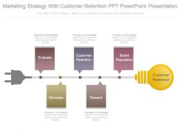 Marketing Strategy With Customer Retention Ppt Powerpoint Presentation