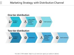 Marketing Strategy With Distribution Channel