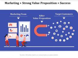 Marketing Strong Value Proposition Success Killer Ppt Powerpoint Presentation Slides Grid