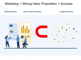 Marketing Strong Value Proposition Success M1967 Ppt Powerpoint Presentation File Maker