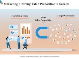 Marketing Strong Value Proposition Success M2448 Ppt Powerpoint Presentation Styles Portrait