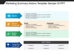 Marketing Summary Actions Template Sample Of Ppt