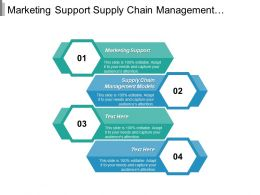 Marketing Support Supply Chain Management Models Performance Management Cpb