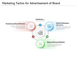 Marketing Tactics For Advertisement Of Brand