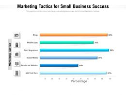 Marketing Tactics For Small Business Success