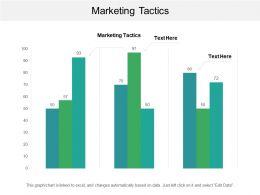 Marketing Tactics Ppt Powerpoint Presentation File Layout Ideas Cpb