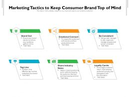 Marketing Tactics To Keep Consumer Brand Top Of Mind