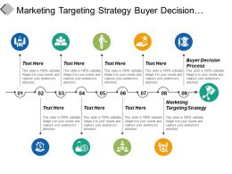 Marketing Targeting Strategy Buyer Decision Process Market Share