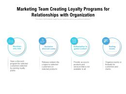 Marketing Team Creating Loyalty Programs For Relationships With Organization