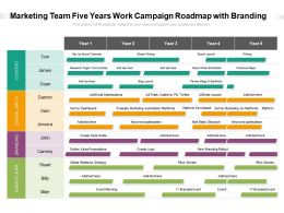 Marketing Team Five Years Work Campaign Roadmap With Branding