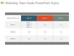 Marketing Team Goals Powerpoint Topics