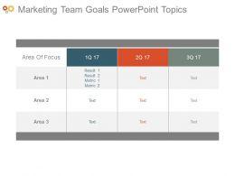 Marketing Team Goals Powerpoint Topics