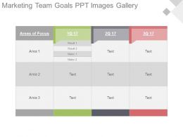 Marketing Team Goals Ppt Images Gallery