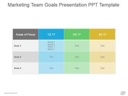 Marketing Team Goals Presentation Ppt Template