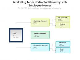 Marketing Team Horizontal Hierarchy With Employee Names