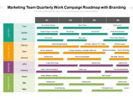 Marketing Team Quarterly Work Campaign Roadmap With Branding