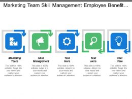 Marketing Team Skill Management Employee Benefit Plan Selling Strategies