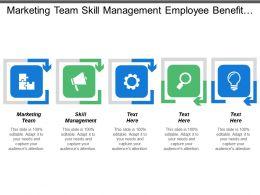 Marketing Team Skill Management Employee Benefit Plan Selling Strategies