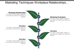 Marketing Techniques Workplace Relationships Marketing Affiliates Marketing Mix Modeling