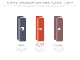 Marketing Technology Ecosystem Template Presentation Graphics
