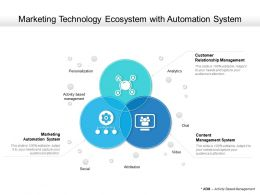 Marketing Technology Ecosystem With Automation System