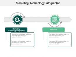 Marketing Technology Infographic Ppt Powerpoint Presentation Gallery Good Cpb