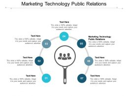 Marketing Technology Public Relations Ppt Powerpoint Presentation Infographic Template Graphic Cpb