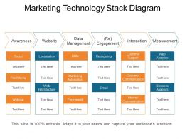 marketing_technology_stack_diagram_Slide01