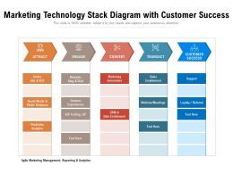 Marketing Technology Stack Diagram With Customer Success