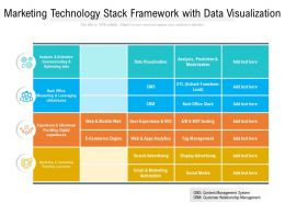 Marketing Technology Stack Framework With Data Visualization