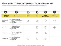 Marketing Technology Stack Performance Measurement Kpis Martech Stack Ppt Portfolio Template