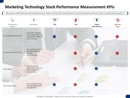 Marketing Technology Stack Performance Measurement KPIs Ppt Powerpoint Infographics