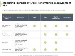 Marketing Technology Stack Performance User Satisfaction Ppt Presentation Show