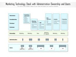Marketing Technology Stack With Administration Ownership And Users