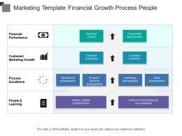 Marketing Template Financial Growth Process People