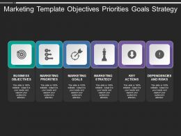 Marketing Template Objectives Priorities Goals Strategy Actions Risks