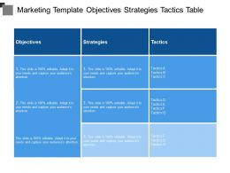 Marketing Template Objectives Strategies Tactics Table