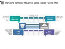 Marketing Template Revenue Sales Tactics Funnel Plan