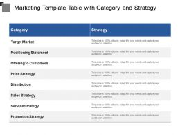 Marketing Template Table With Category And Strategy