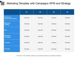 Marketing Template With Campaigns Kpis And Strategy