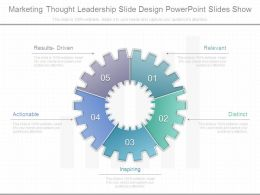Marketing Thought Leadership Slide Design Powerpoint Slides Show