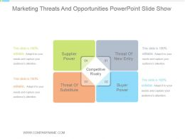 Marketing Threats And Opportunities Powerpoint Slide Show