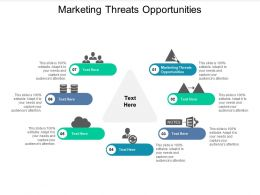 Marketing Threats Opportunities Ppt Powerpoint Presentation Icon Mockup Cpb