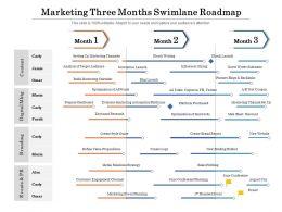 Marketing Three Months Swimlane Roadmap
