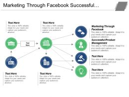 Marketing Through Facebook Successful Product Management Targeting Segmentation Cpb