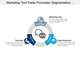Marketing Tool Trade Promotion Segmentation Strategy Brand Communications Cpb