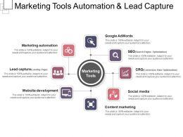 Marketing Tools Automation And Lead Capture