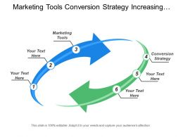 Marketing Tools Conversion Strategy Increasing Transactional Retention Strategy